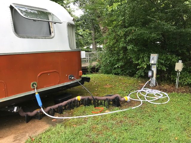 Cost of Full Time RVing